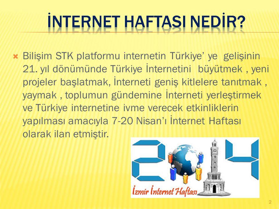 İNTERNET HAFTASI NEDİR