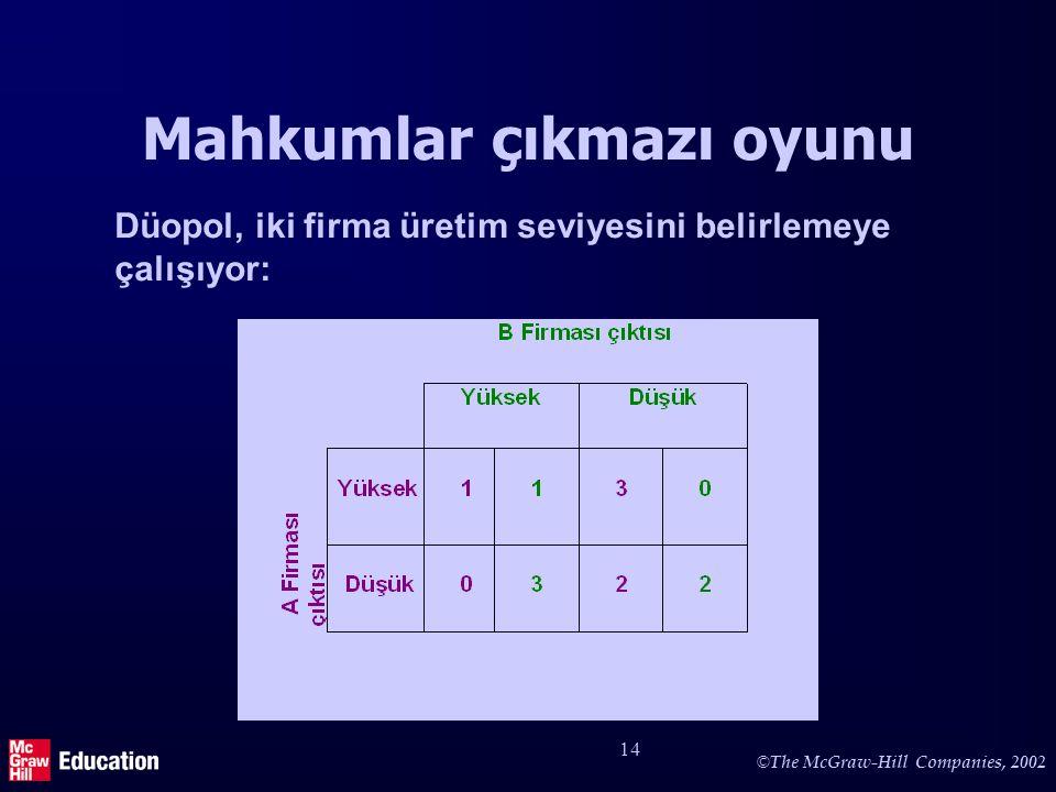 Mahkumlar çıkmazı Her iki firma için de baskın strateji yüksek seviyede üretmek (Nash) o yüzden ikiside 1 birim kar ediyor.