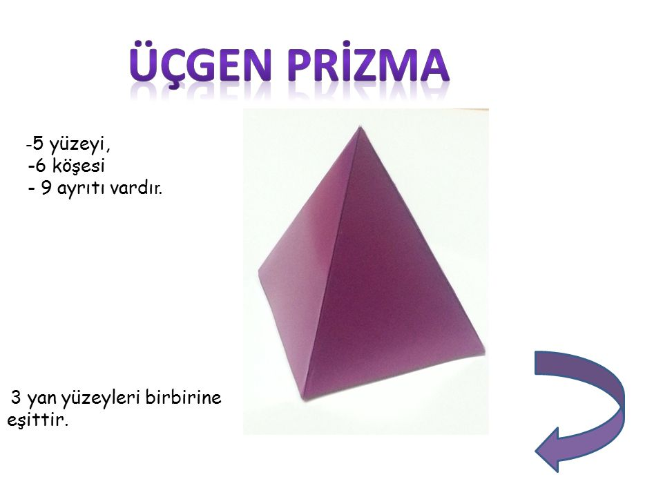 ÜÇGEN PRİZMA -6 köşesi - 9 ayrıtı vardır. -5 yüzeyi,