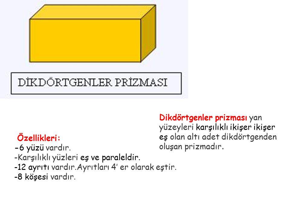 Dikdörtgenler prizması yan yüzeyleri karşılıklı ikişer ikişer eş olan altı adet dikdörtgenden oluşan prizmadır.