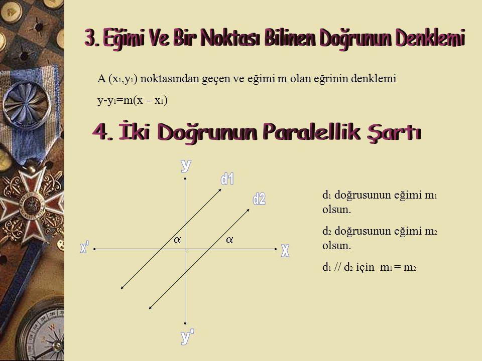 y x x y 3. Eğimi Ve Bir Noktası Bilinen Doğrunun Denklemi