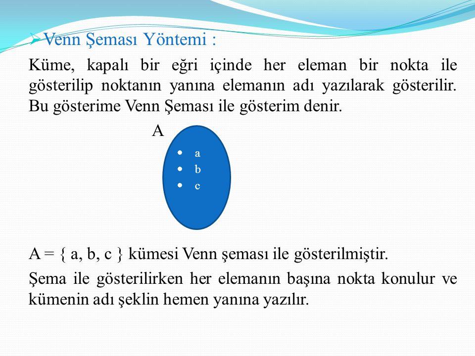 Venn Şeması Yöntemi :