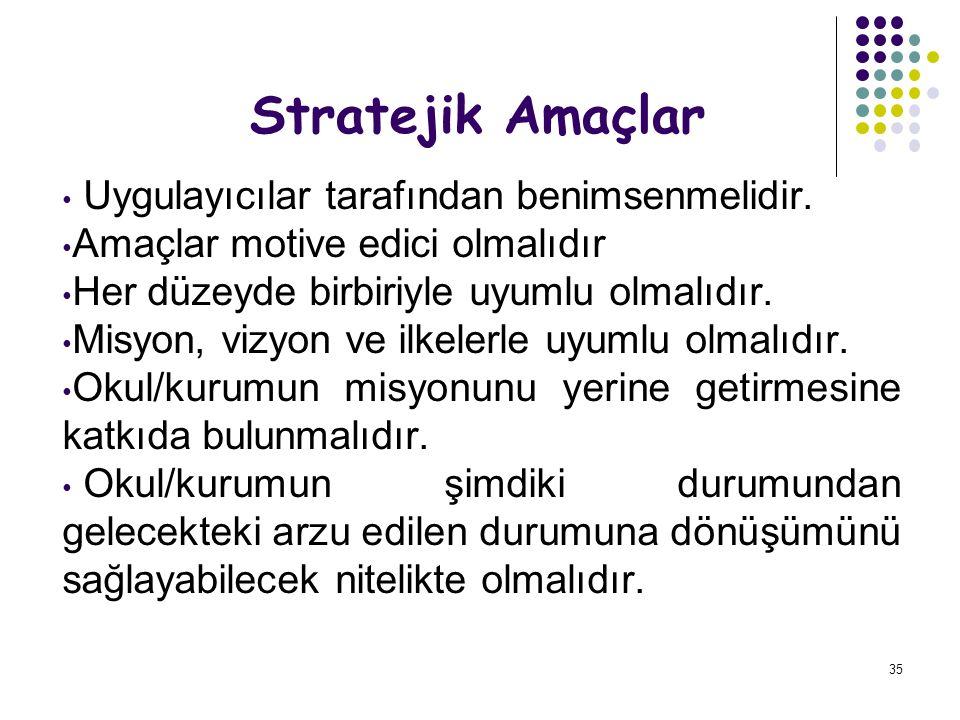Stratejik Amaçlar Uygulayıcılar tarafından benimsenmelidir.