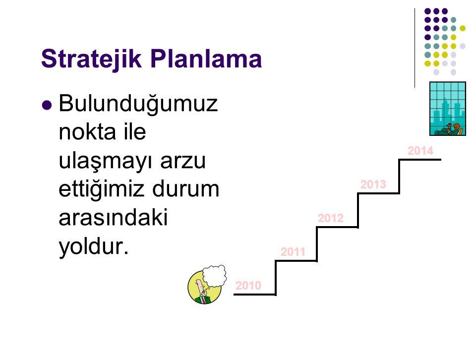 Stratejik Planlama Bulunduğumuz nokta ile ulaşmayı arzu ettiğimiz durum arasındaki yoldur. 2010. 2014.