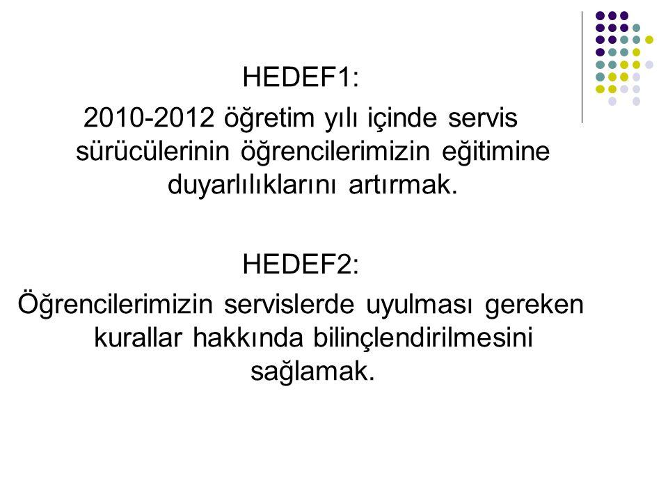 HEDEF1: 2010-2012 öğretim yılı içinde servis sürücülerinin öğrencilerimizin eğitimine duyarlılıklarını artırmak.