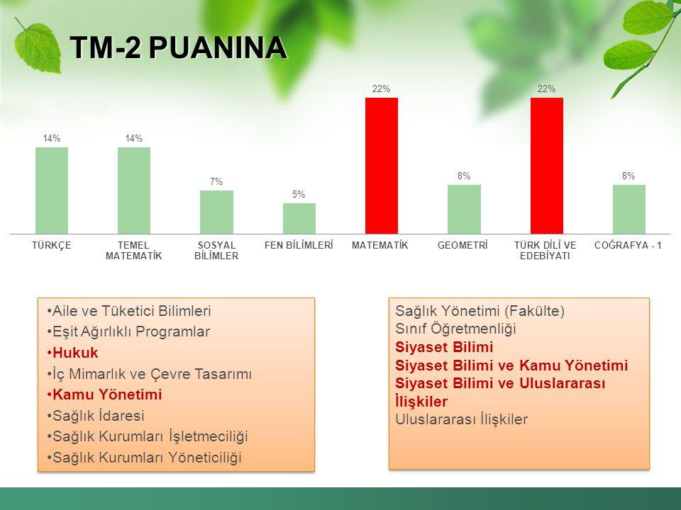 TM-2 PUANINA Aile ve Tüketici Bilimleri Eşit Ağırlıklı Programlar