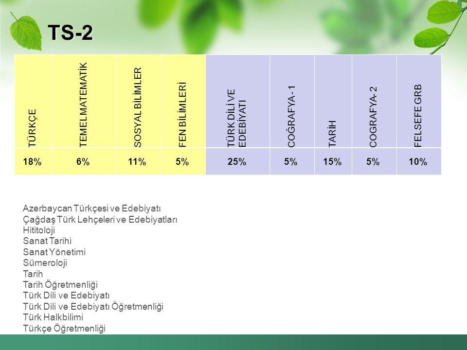 TS-2 TÜRKÇE TEMEL MATEMATİK SOSYAL BİLİMLER FEN BİLİMLERİ