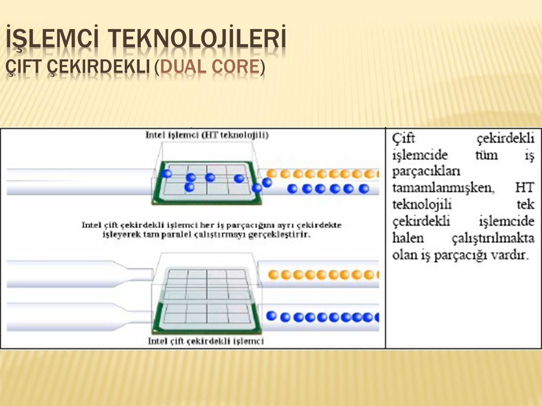İŞLEMCİ TEKNOLOJİLERİ Çift Çekirdekli (Dual Core)