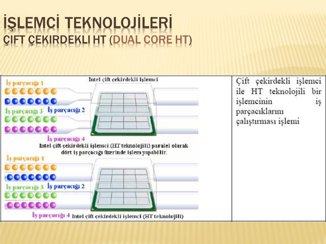 İŞLEMCİ TEKNOLOJİLERİ Çift Çekirdekli HT (Dual Core HT)