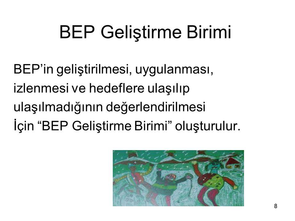 BEP Geliştirme Birimi BEP'in geliştirilmesi, uygulanması,