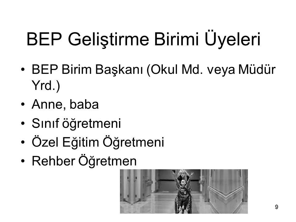 BEP Geliştirme Birimi Üyeleri
