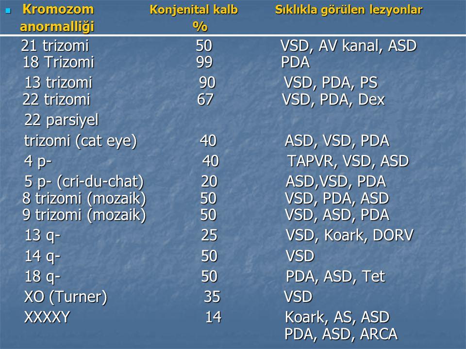 13 trizomi 90 VSD, PDA, PS 22 trizomi 67 VSD, PDA, Dex 22 parsiyel