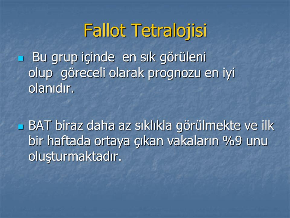 Fallot Tetralojisi Bu grup içinde en sık görüleni olup göreceli olarak prognozu en iyi olanıdır.
