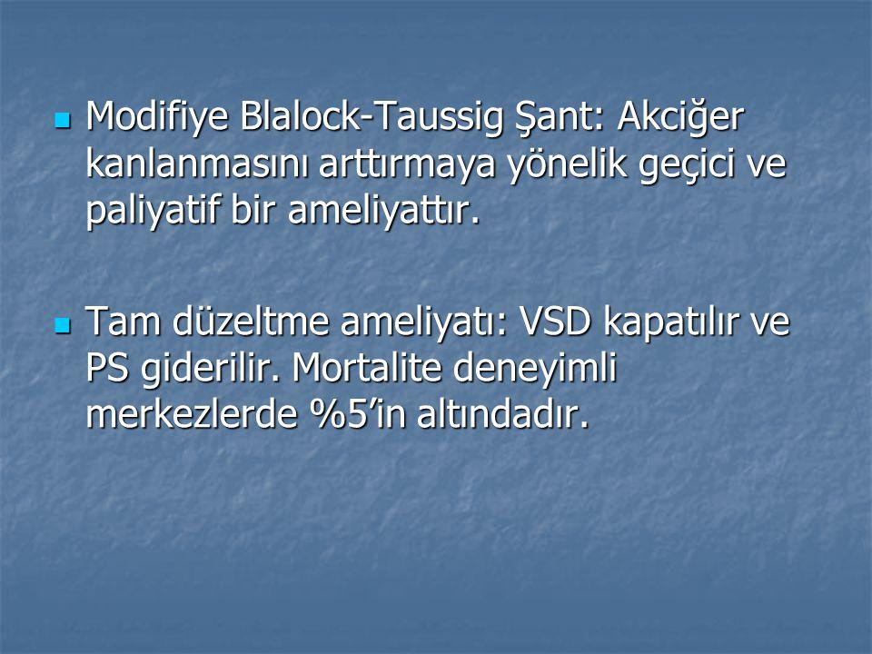 Modifiye Blalock-Taussig Şant: Akciğer kanlanmasını arttırmaya yönelik geçici ve paliyatif bir ameliyattır.