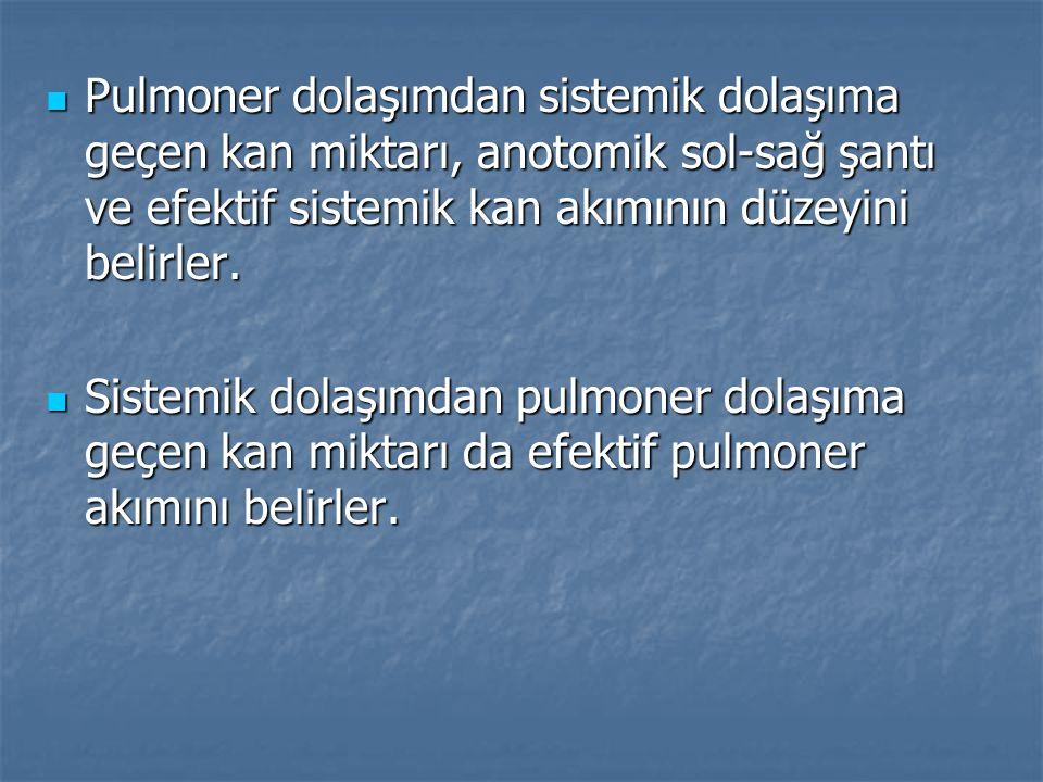 Pulmoner dolaşımdan sistemik dolaşıma geçen kan miktarı, anotomik sol-sağ şantı ve efektif sistemik kan akımının düzeyini belirler.