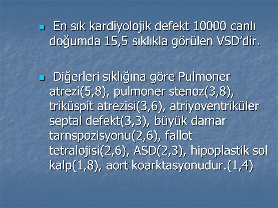 En sık kardiyolojik defekt 10000 canlı doğumda 15,5 sıklıkla görülen VSD'dir.