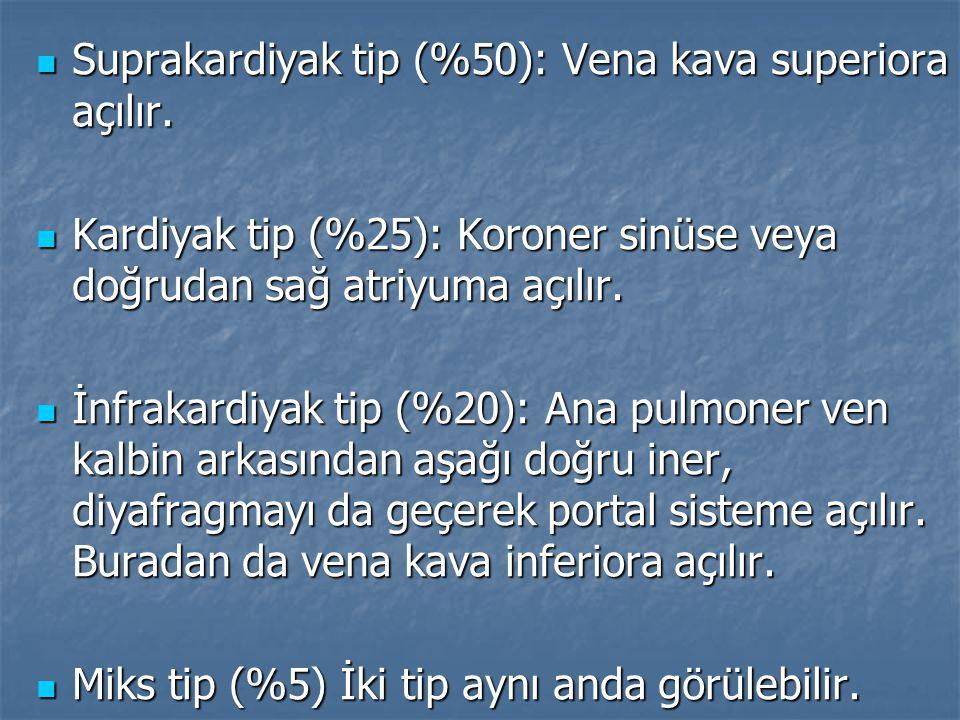 Suprakardiyak tip (%50): Vena kava superiora açılır.