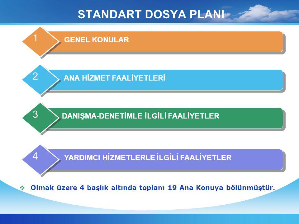 STANDART DOSYA PLANI 1 2 3 4 GENEL KONULAR ANA HİZMET FAALİYETLERİ