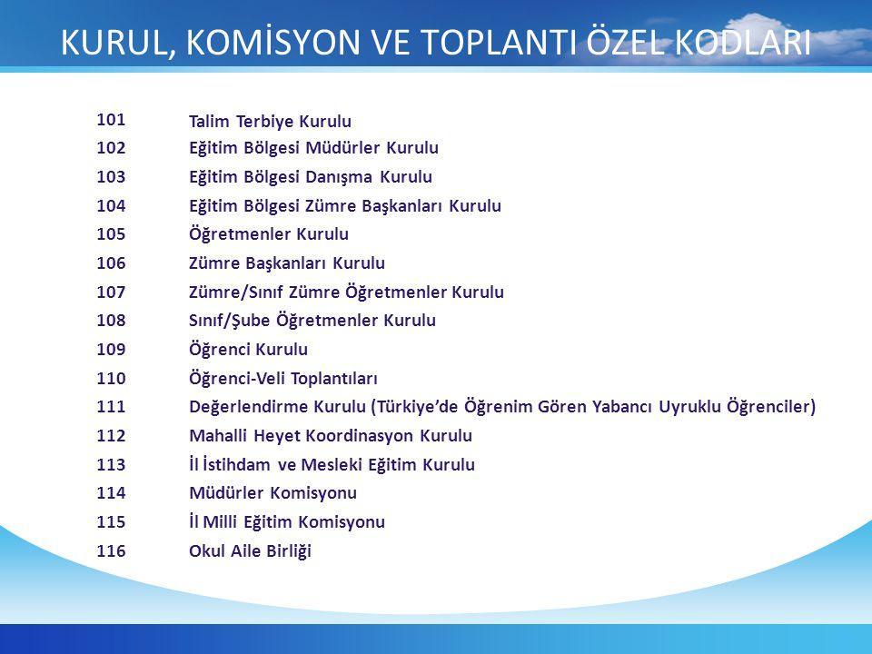 KURUL, KOMİSYON VE TOPLANTI ÖZEL KODLARI