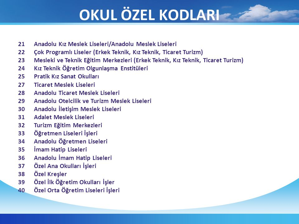 OKUL ÖZEL KODLARI Anadolu Kız Meslek Liseleri/Anadolu Meslek Liseleri