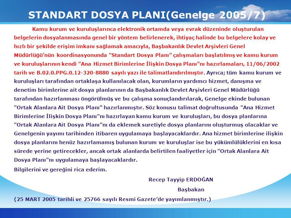 STANDART DOSYA PLANI(Genelge 2005/7)