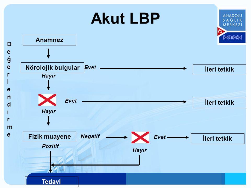 Akut LBP Anamnez Değerlendirme Nörolojik bulgular İleri tetkik