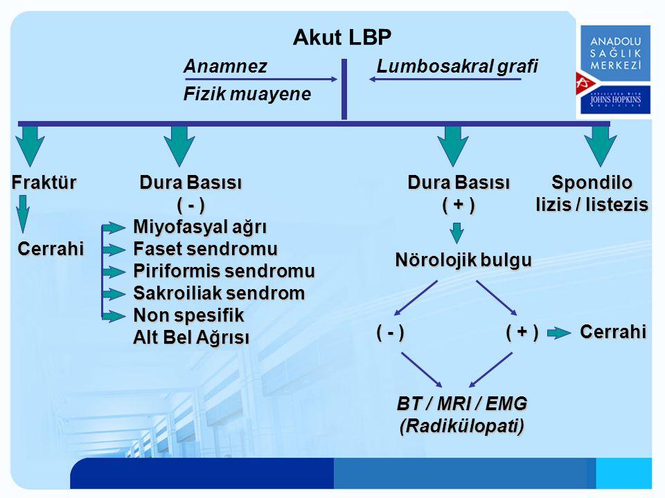 Akut LBP Anamnez Lumbosakral grafi Fizik muayene Fraktür Dura Basısı