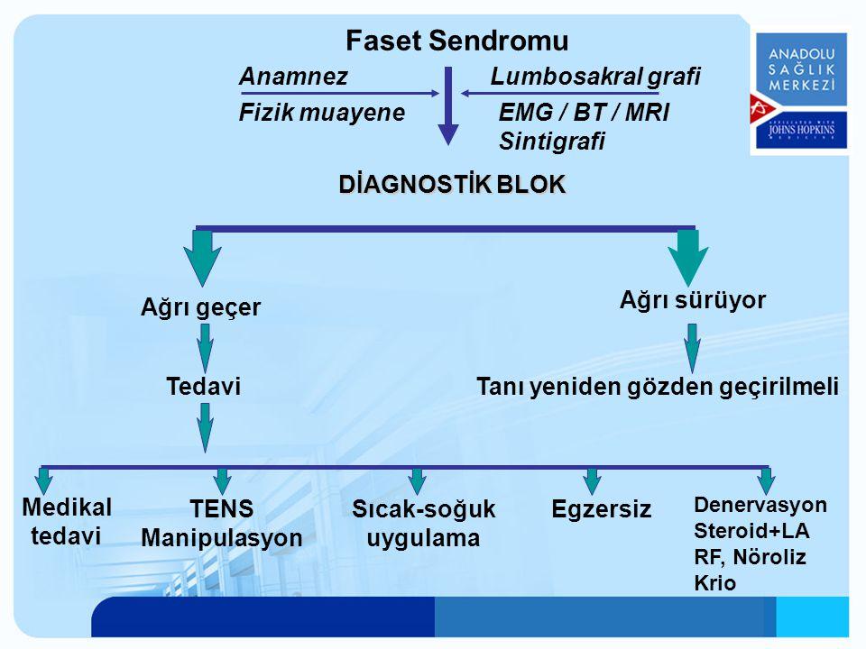 Faset Sendromu Anamnez Lumbosakral grafi Fizik muayene EMG / BT / MRI
