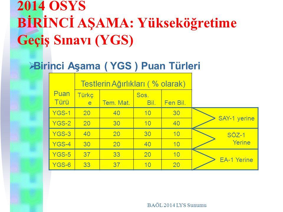 2014 ÖSYS BİRİNCİ AŞAMA: Yükseköğretime Geçiş Sınavı (YGS)