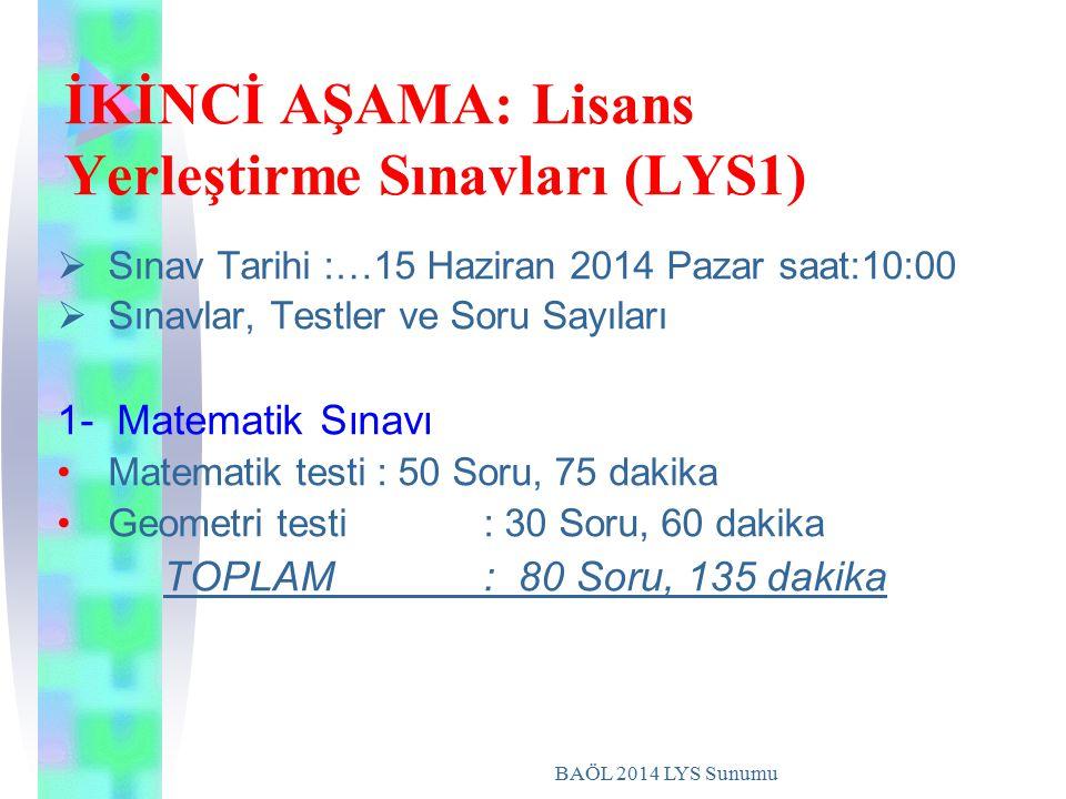 İKİNCİ AŞAMA: Lisans Yerleştirme Sınavları (LYS1)