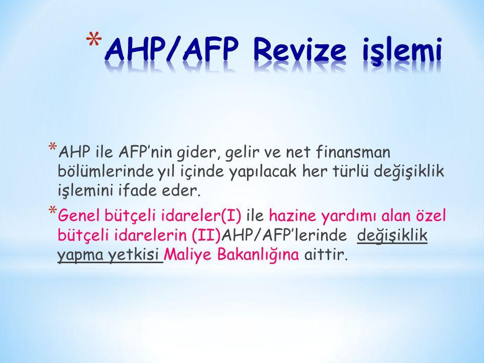 AHP/AFP Revize işlemi AHP ile AFP'nin gider, gelir ve net finansman bölümlerinde yıl içinde yapılacak her türlü değişiklik işlemini ifade eder.