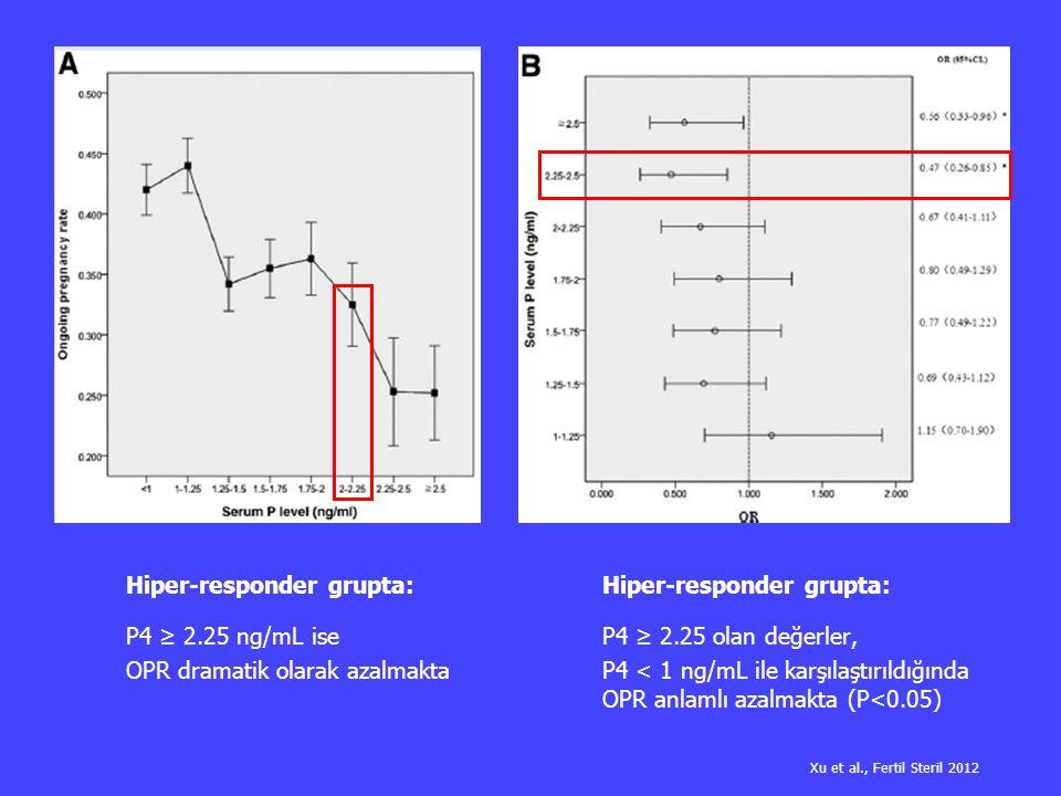 Hiper-responder grupta: P4 ≥ 2.25 ng/mL ise
