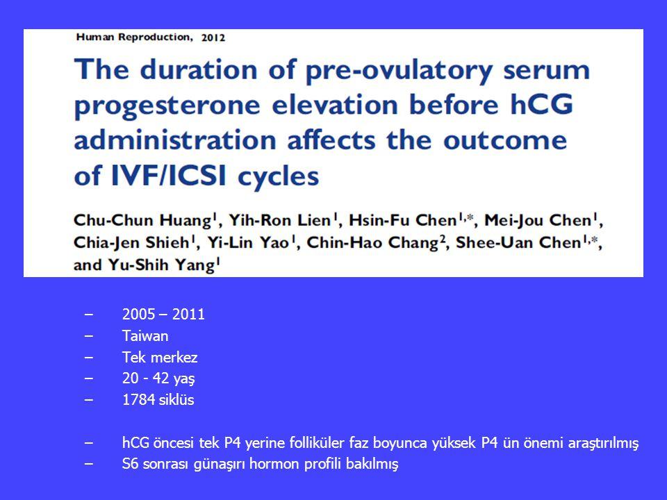 2005 – 2011 Taiwan. Tek merkez. 20 - 42 yaş. 1784 siklüs. hCG öncesi tek P4 yerine folliküler faz boyunca yüksek P4 ün önemi araştırılmış.