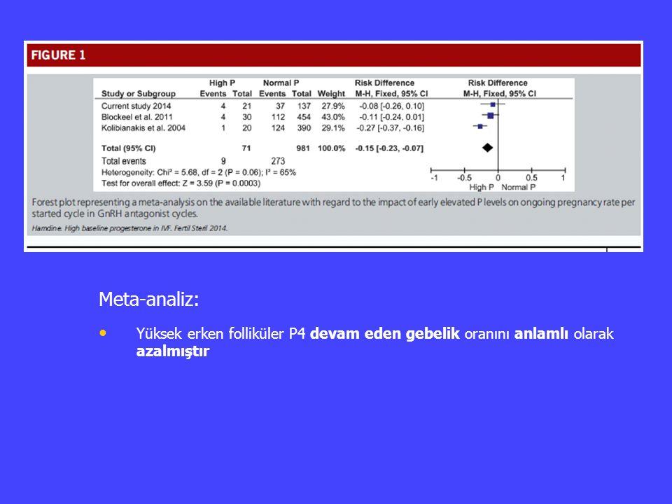 Meta-analiz: Yüksek erken folliküler P4 devam eden gebelik oranını anlamlı olarak azalmıştır