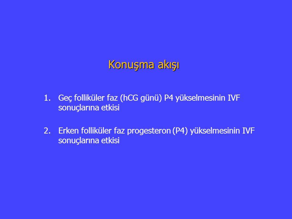Konuşma akışı Geç folliküler faz (hCG günü) P4 yükselmesinin IVF sonuçlarına etkisi.