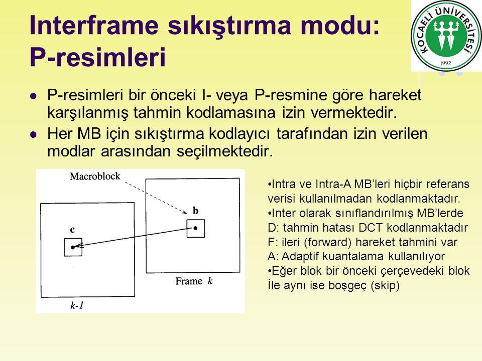 Interframe sıkıştırma modu: P-resimleri