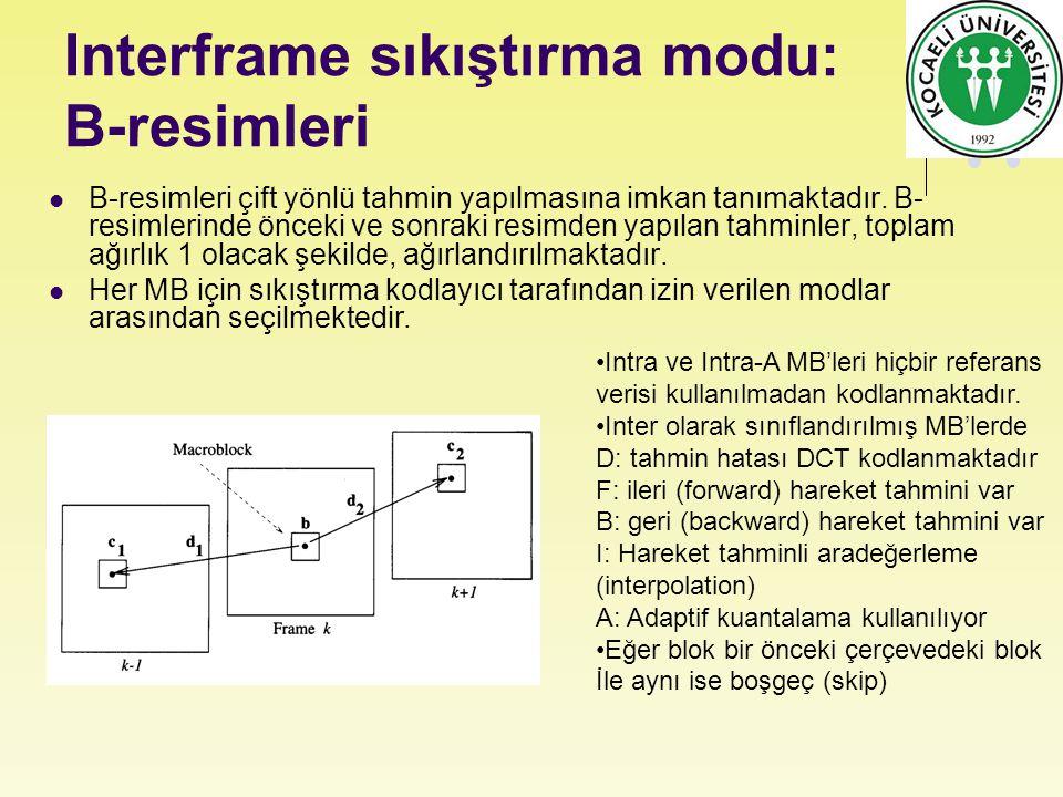 Interframe sıkıştırma modu: B-resimleri