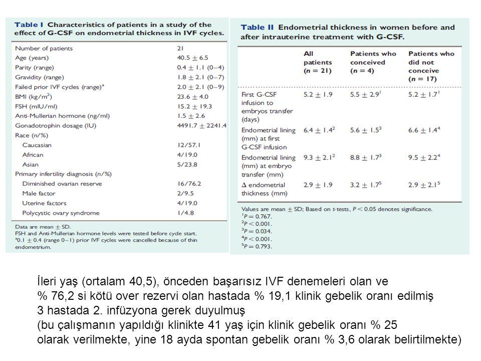 İleri yaş (ortalam 40,5), önceden başarısız IVF denemeleri olan ve