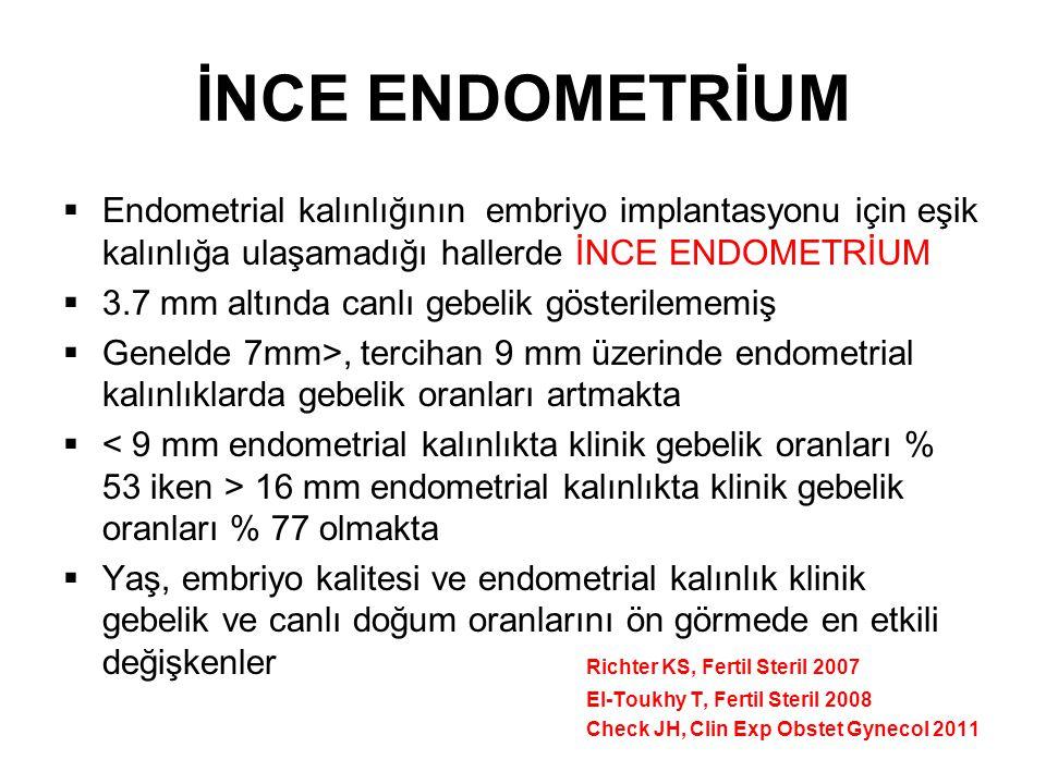 İNCE ENDOMETRİUM Endometrial kalınlığının embriyo implantasyonu için eşik kalınlığa ulaşamadığı hallerde İNCE ENDOMETRİUM.