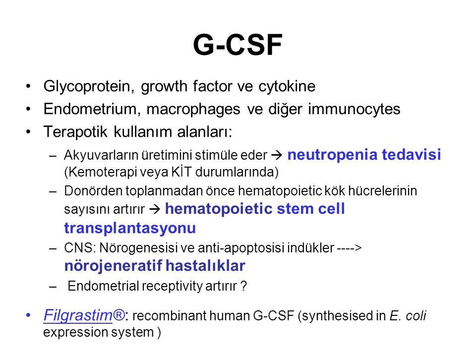G-CSF Glycoprotein, growth factor ve cytokine