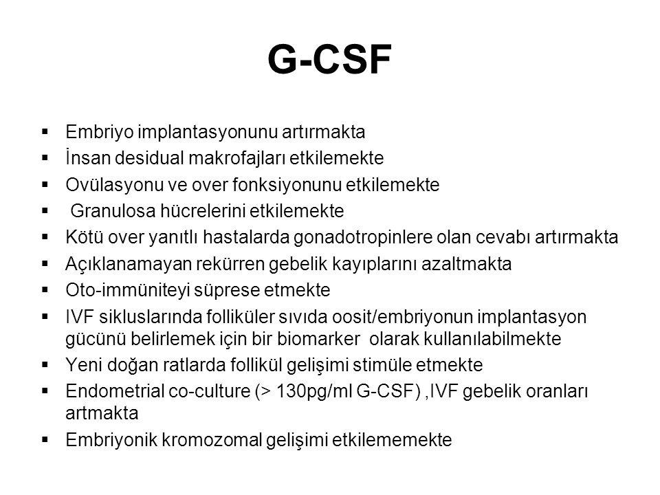 G-CSF Embriyo implantasyonunu artırmakta