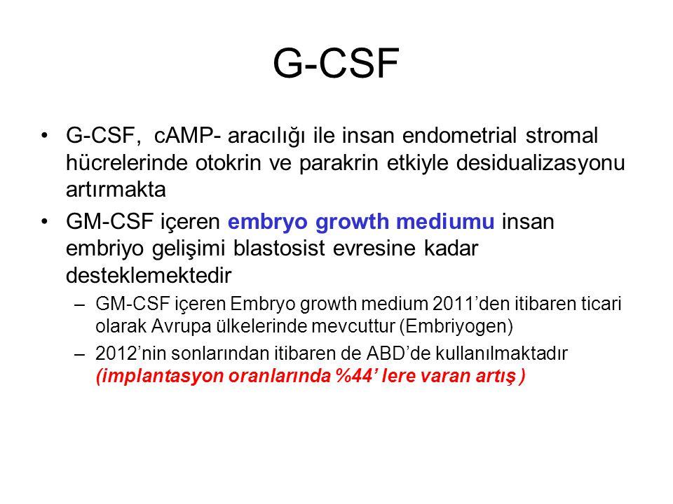 G-CSF G-CSF, cAMP- aracılığı ile insan endometrial stromal hücrelerinde otokrin ve parakrin etkiyle desidualizasyonu artırmakta.