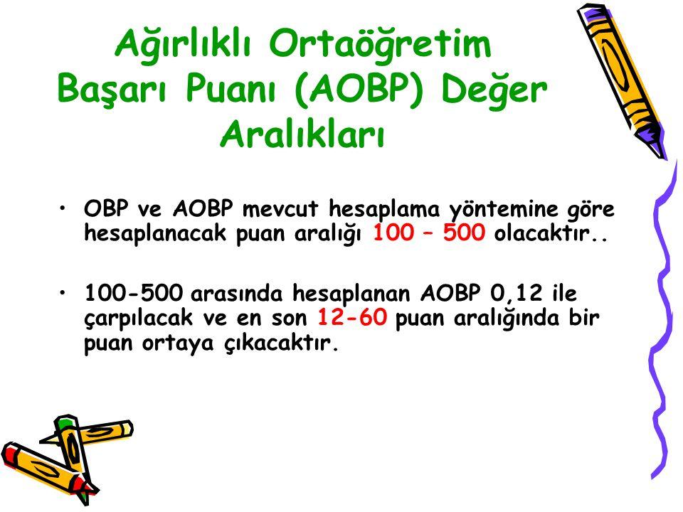 Ağırlıklı Ortaöğretim Başarı Puanı (AOBP) Değer Aralıkları