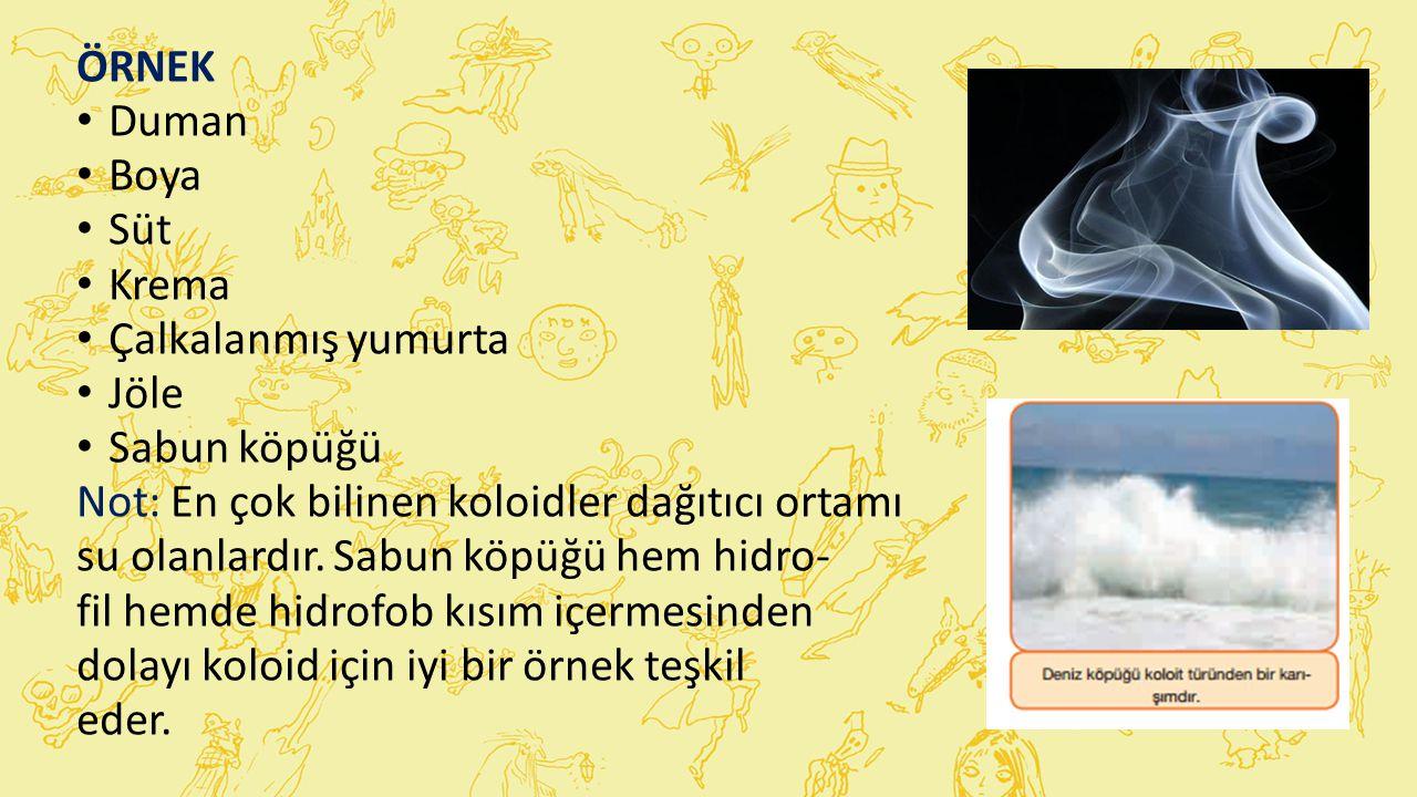 ÖRNEK Duman. Boya. Süt. Krema. Çalkalanmış yumurta. Jöle. Sabun köpüğü. Not: En çok bilinen koloidler dağıtıcı ortamı.