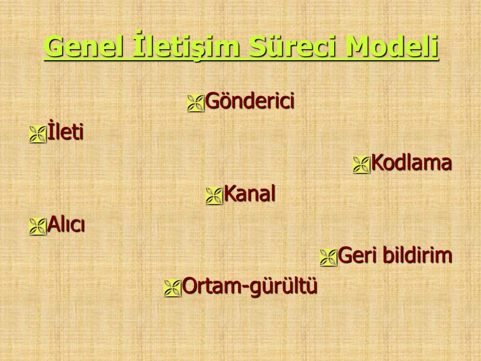 Genel İletişim Süreci Modeli