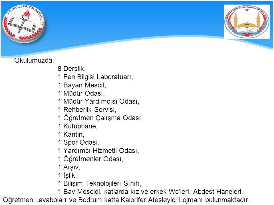 Okulumuzda; 8 Derslik, 1 Fen Bilgisi Laboratuarı, 1 Bayan Mescit, 1 Müdür Odası, 1 Müdür Yardımcısı Odası,