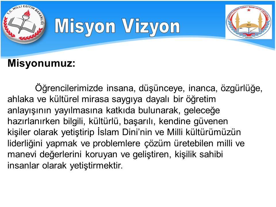 Misyon Vizyon Misyonumuz: