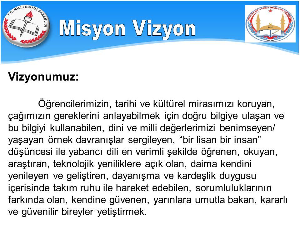Misyon Vizyon Vizyonumuz: