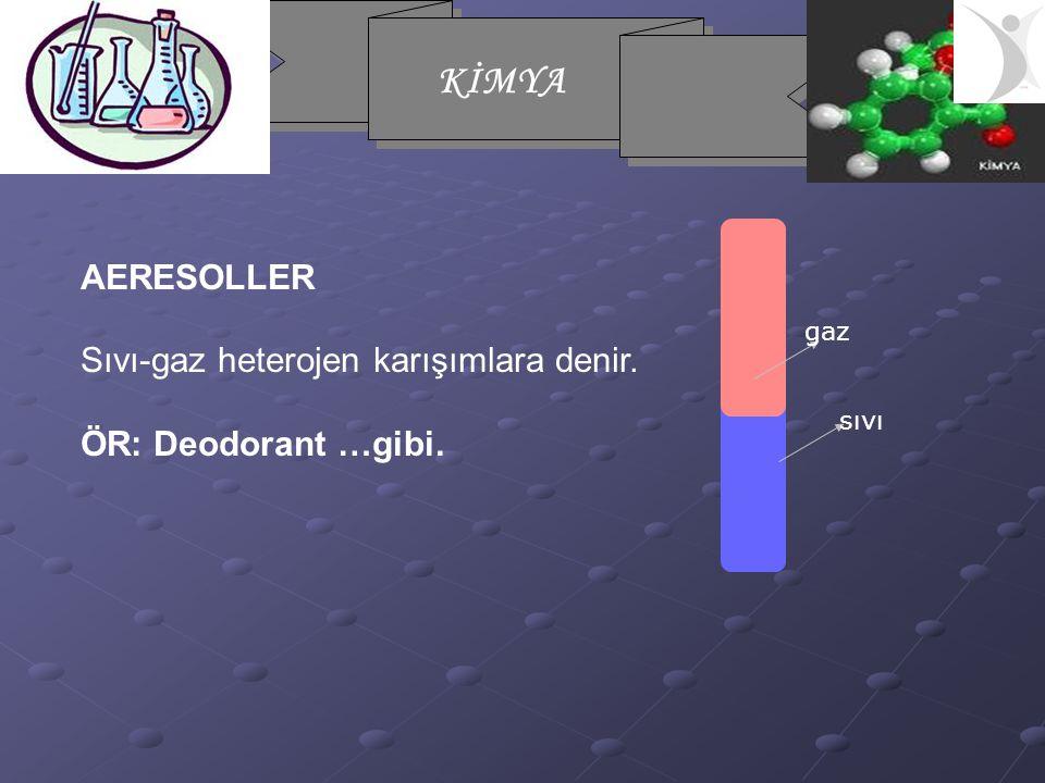 Sıvı-gaz heterojen karışımlara denir. ÖR: Deodorant …gibi.