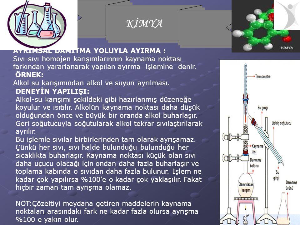 AYRIMSAL DAMITMA YOLUYLA AYIRMA :